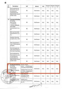 नरेंद्र मोदी यांचे २०१९ चे प्रतिज्ञापत्र