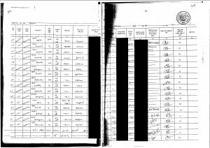 साबरकांथा जिल्ह्यातील खेडब्रामा नगरपालिकेतील मृत्यू नोंदवहीतील एक पान. सौजन्य: श्रीगिरीश जालिहाल/द रिपोर्टर्स कलेक्टिव